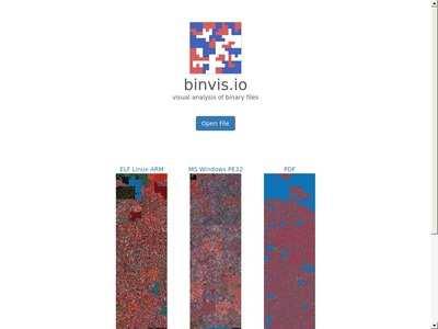 Webtools: binvis io - visual analysis of binary files