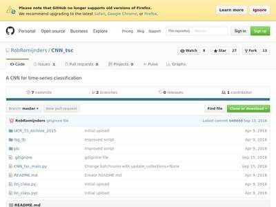 GitHub - RobRomijnders/CNN_tsc: A CNN for time-series