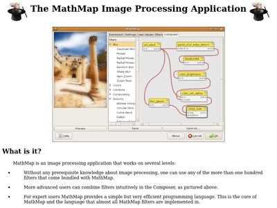 The MathMap Image Processing Application | BibSonomy